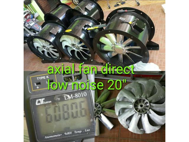 axial fan low noise Merk CBF