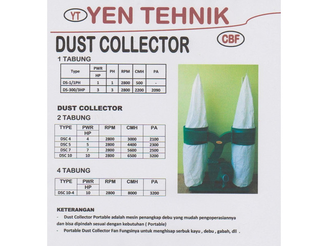 Jual Portable dust collector fan
