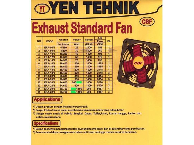 Jual Exhaust Fan Standard Merk CBF