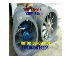 axial explosion proof Merk CBF